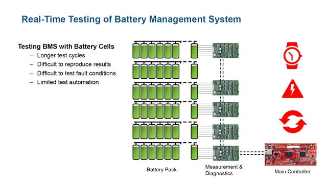 Developing Battery Management Systems Using Simulink