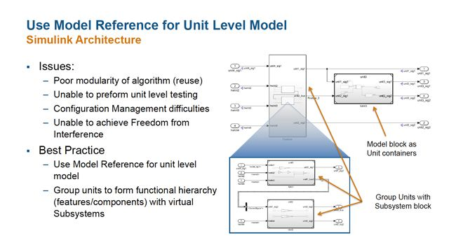 Planning Simulink Model Architecture and Modeling Patterns for ISO 26262 Compliance