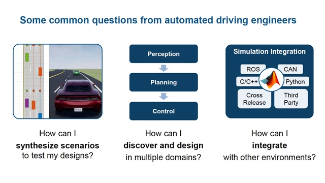 Design and Test of Automated Driving Algorithms
